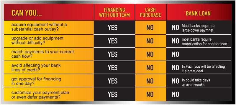 financegrid